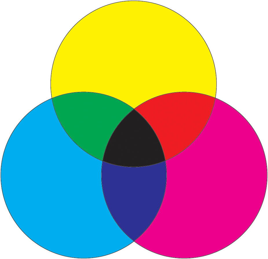 Unified Theory of Color