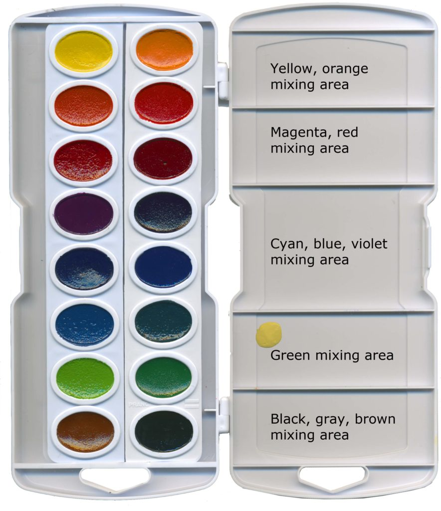 Watercolor Sets for Kids